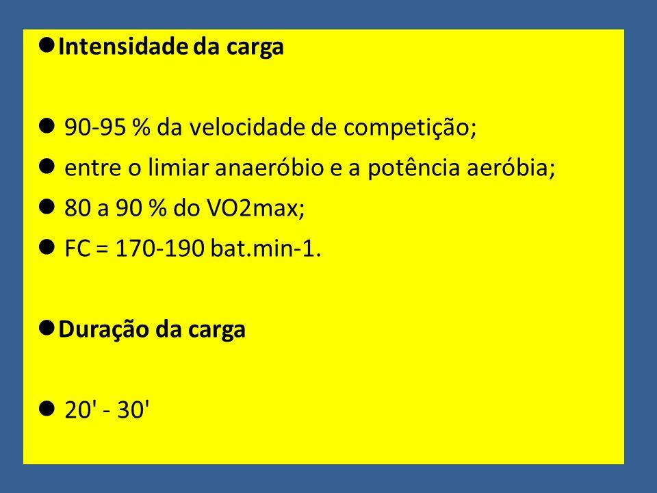 Intensidade da carga 90-95 % da velocidade de competição; entre o limiar anaeróbio e a potência aeróbia;