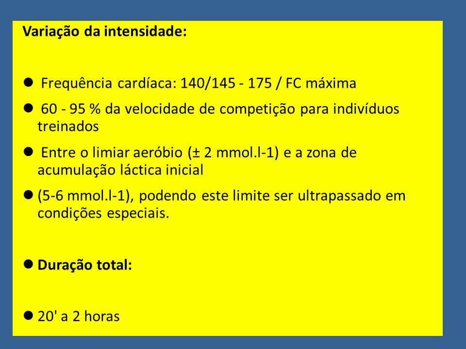 Variação da intensidade: