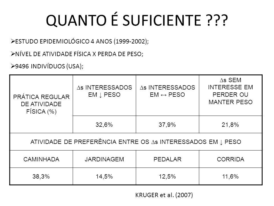 QUANTO É SUFICIENTE ESTUDO EPIDEMIOLÓGICO 4 ANOS (1999-2002);