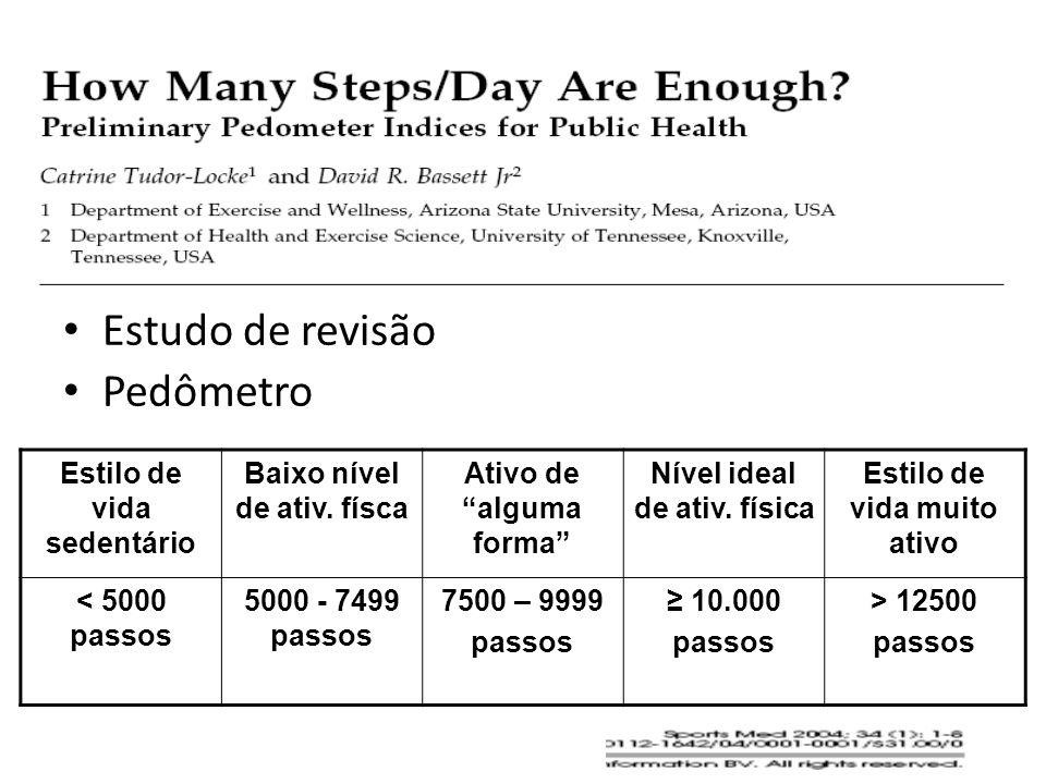 Estudo de revisão Pedômetro Estilo de vida sedentário