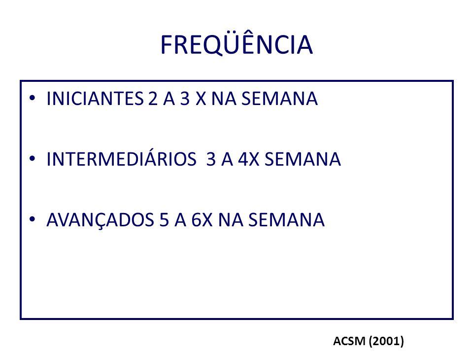 FREQÜÊNCIA INICIANTES 2 A 3 X NA SEMANA INTERMEDIÁRIOS 3 A 4X SEMANA