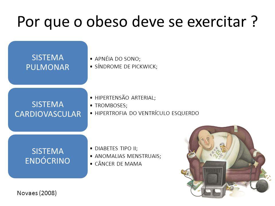 Por que o obeso deve se exercitar