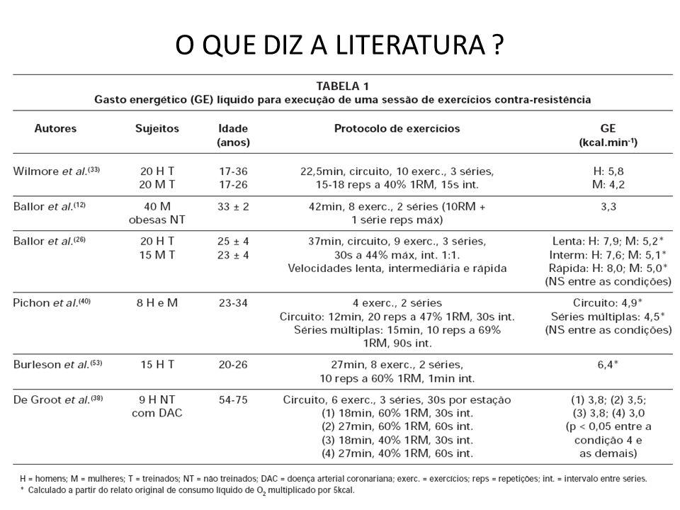 O QUE DIZ A LITERATURA