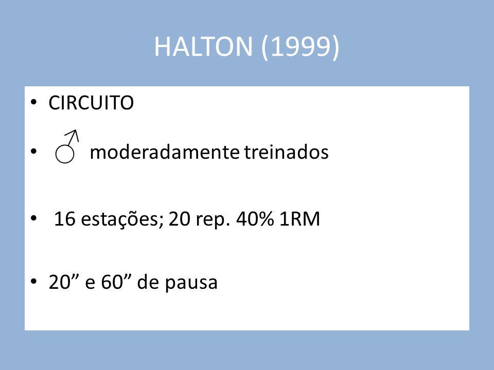 HALTON (1999) CIRCUITO ♂ moderadamente treinados
