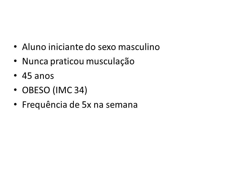 ESTUDO DE CASO I Aluno iniciante do sexo masculino