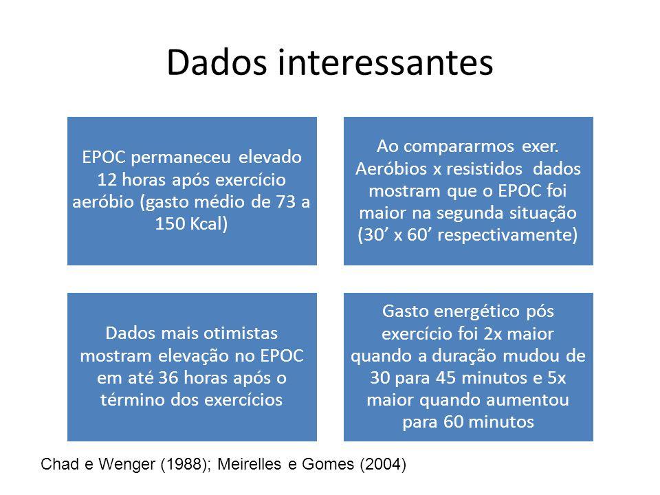 Dados interessantes Chad e Wenger (1988); Meirelles e Gomes (2004)