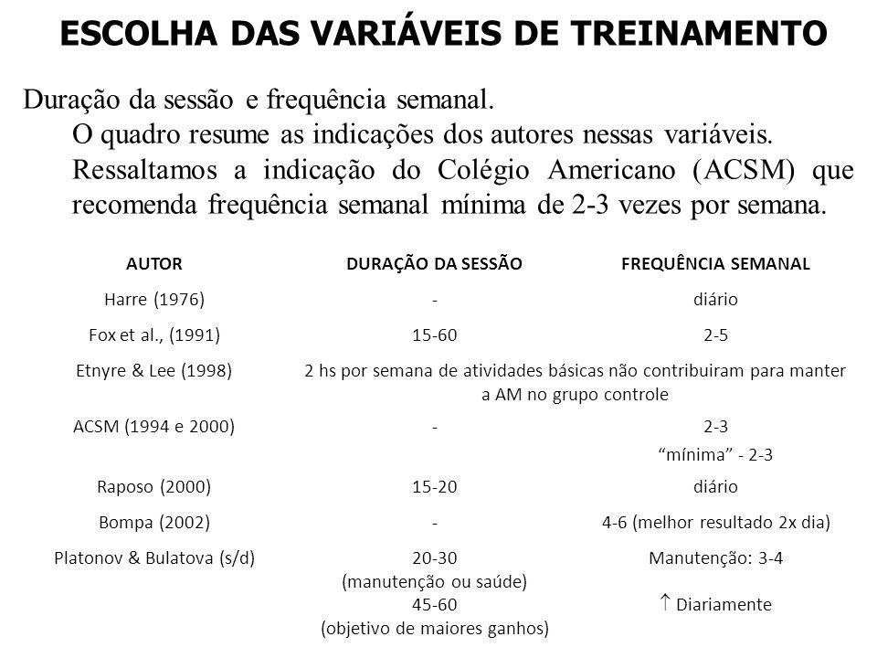 ESCOLHA DAS VARIÁVEIS DE TREINAMENTO