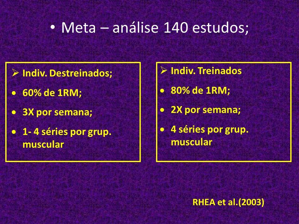 Meta – análise 140 estudos;