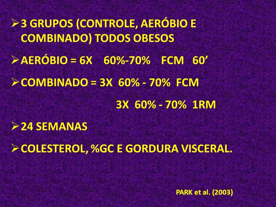 3 GRUPOS (CONTROLE, AERÓBIO E COMBINADO) TODOS OBESOS