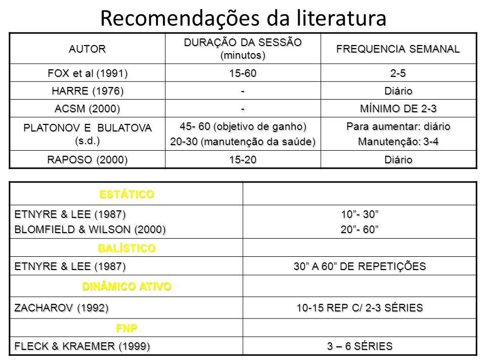 Recomendações da literatura