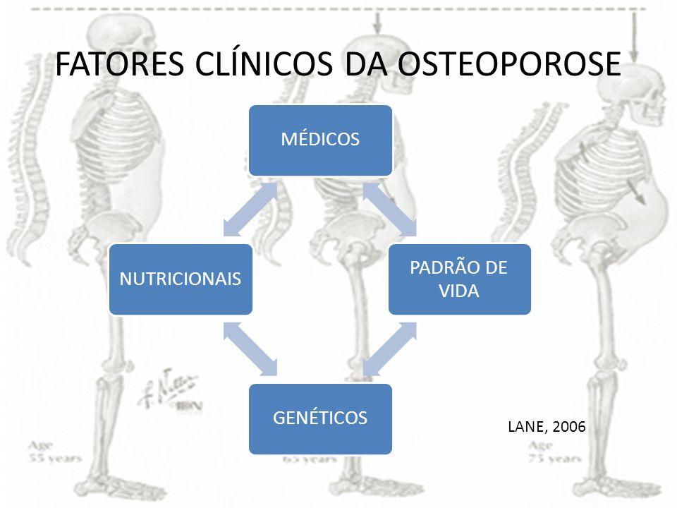 FATORES CLÍNICOS DA OSTEOPOROSE