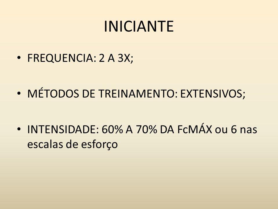 INICIANTE FREQUENCIA: 2 A 3X; MÉTODOS DE TREINAMENTO: EXTENSIVOS;