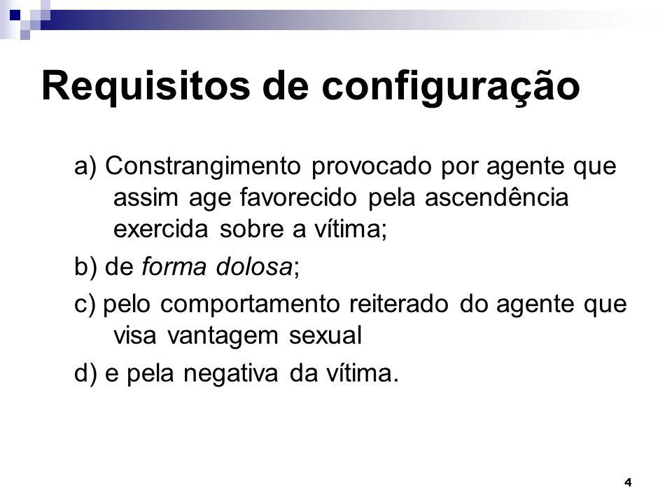 Requisitos de configuração