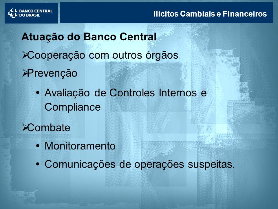 Atuação do Banco Central Cooperação com outros órgãos Prevenção
