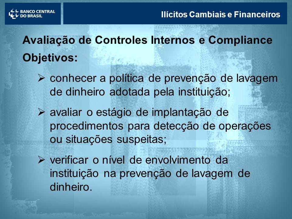 Avaliação de Controles Internos e Compliance Objetivos: