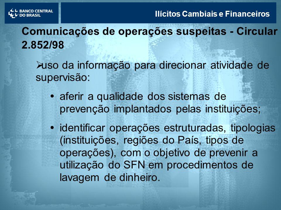 Comunicações de operações suspeitas - Circular 2.852/98