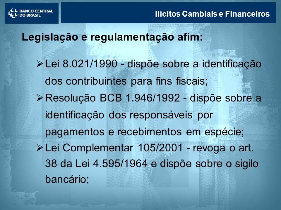 Legislação e regulamentação afim: