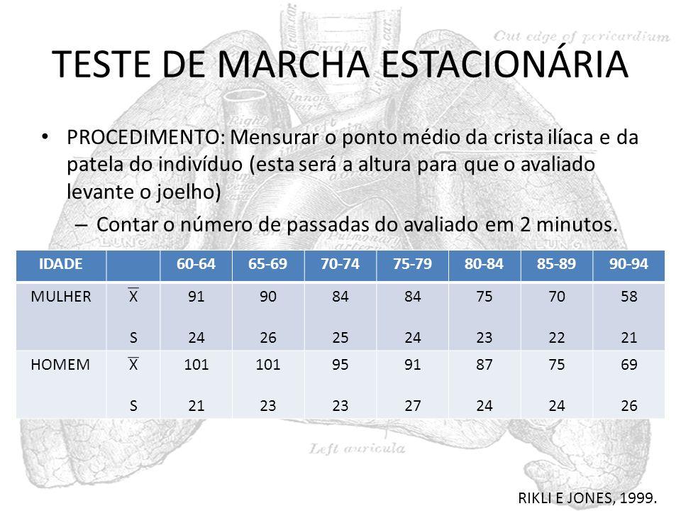 TESTE DE MARCHA ESTACIONÁRIA