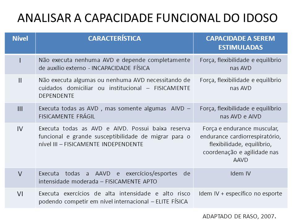 ANALISAR A CAPACIDADE FUNCIONAL DO IDOSO