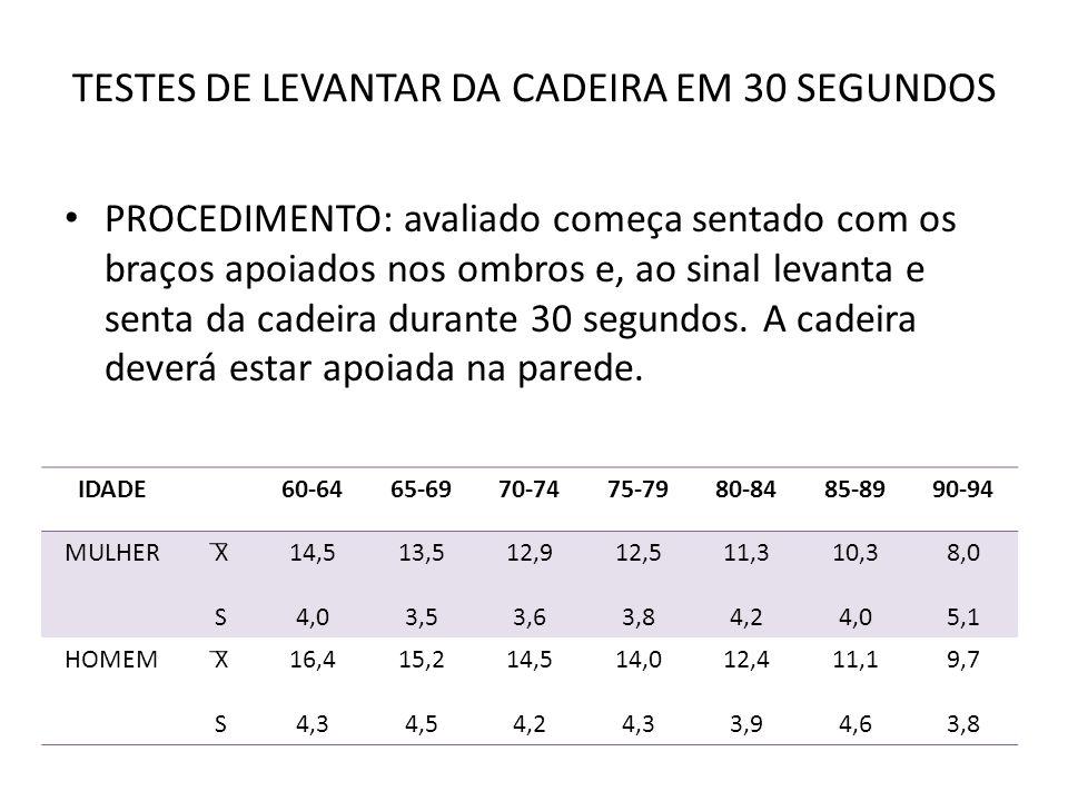 TESTES DE LEVANTAR DA CADEIRA EM 30 SEGUNDOS