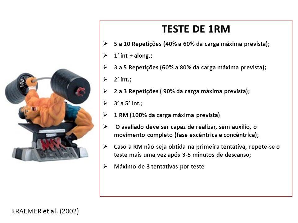 TESTE DE 1RM KRAEMER et al. (2002)