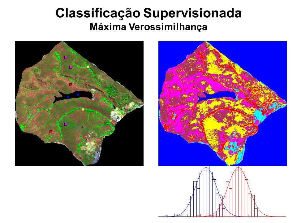 Classificação Supervisionada Máxima Verossimilhança