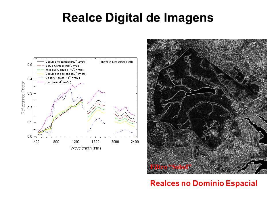 Realce Digital de Imagens