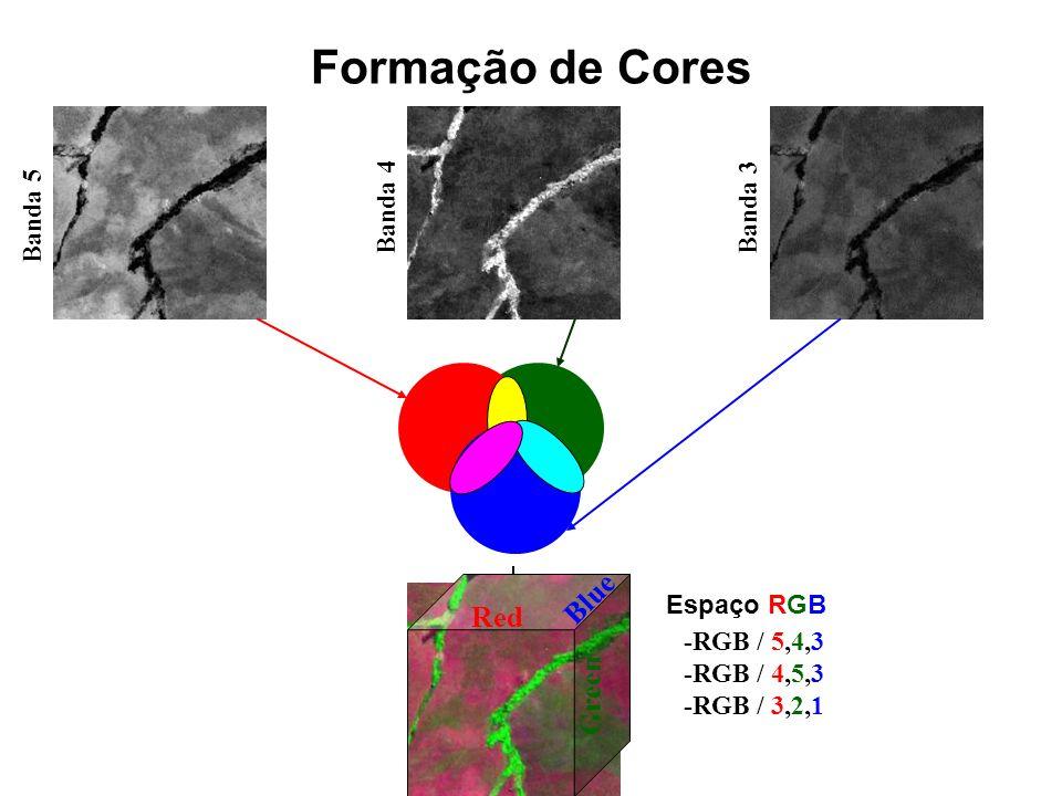 Formação de Cores Blue Red Green Banda 4 Banda 3 Banda 5 Espaço RGB
