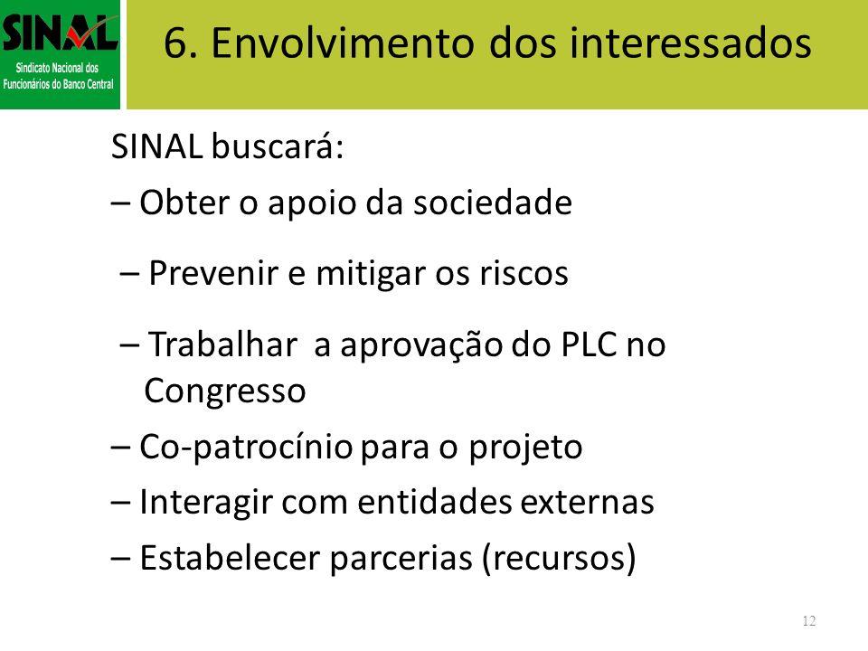 6. Envolvimento dos interessados