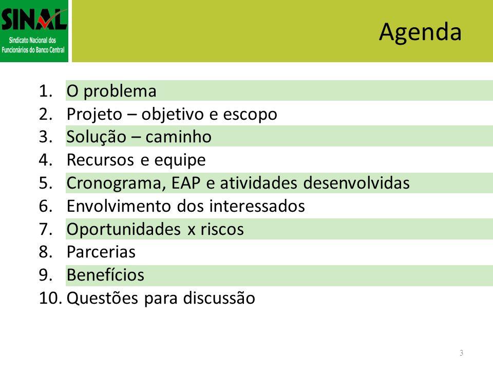 Agenda O problema Projeto – objetivo e escopo Solução – caminho