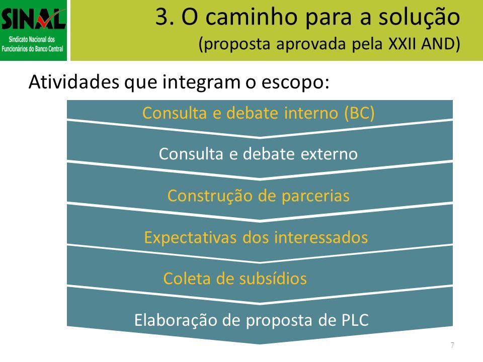 3. O caminho para a solução (proposta aprovada pela XXII AND)