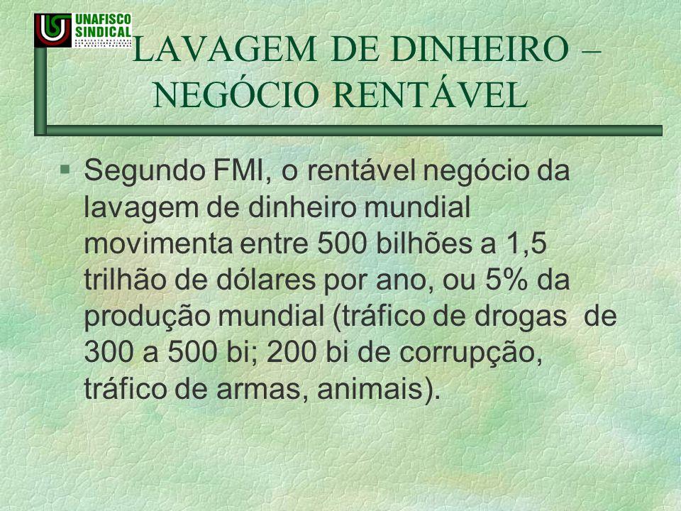 LAVAGEM DE DINHEIRO – NEGÓCIO RENTÁVEL