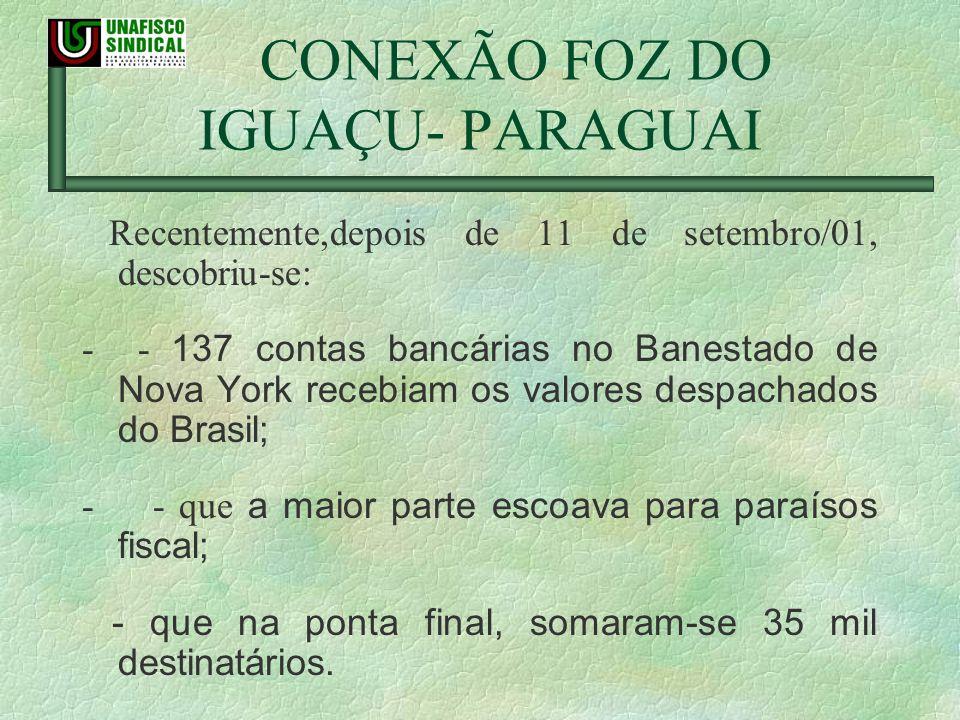 CONEXÃO FOZ DO IGUAÇU- PARAGUAI