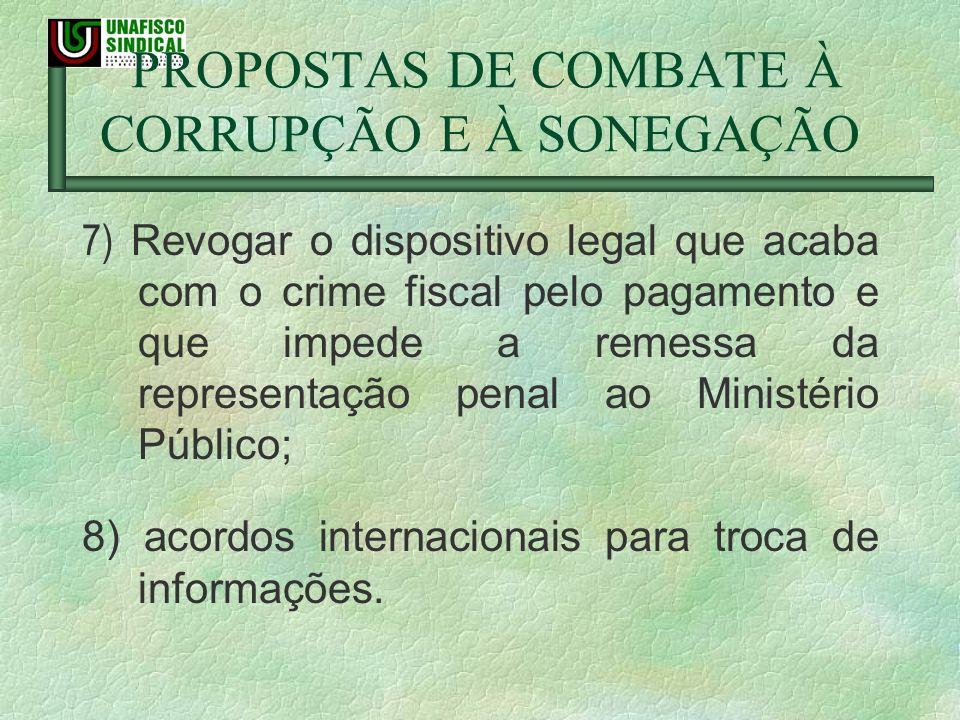 PROPOSTAS DE COMBATE À CORRUPÇÃO E À SONEGAÇÃO
