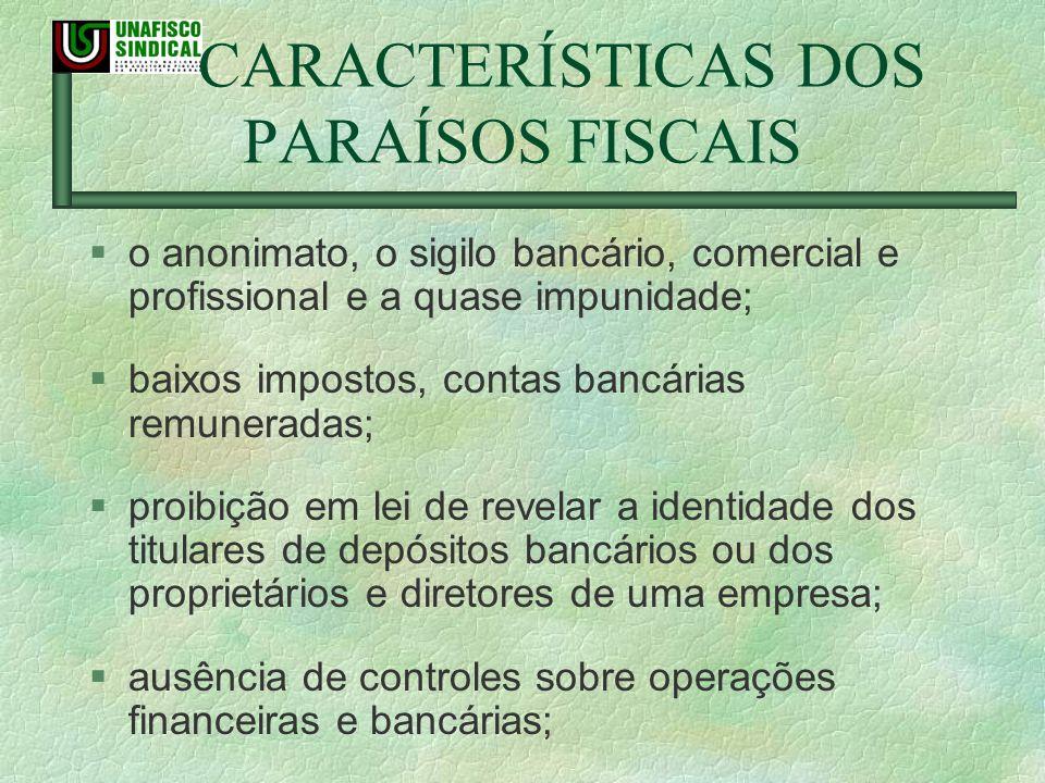 CARACTERÍSTICAS DOS PARAÍSOS FISCAIS