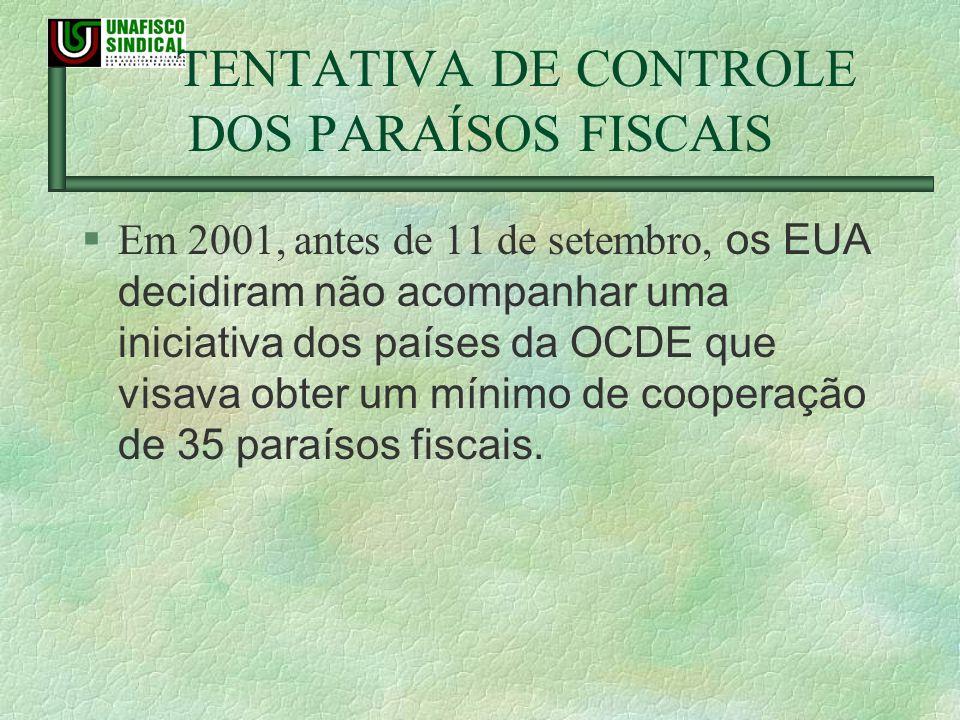TENTATIVA DE CONTROLE DOS PARAÍSOS FISCAIS
