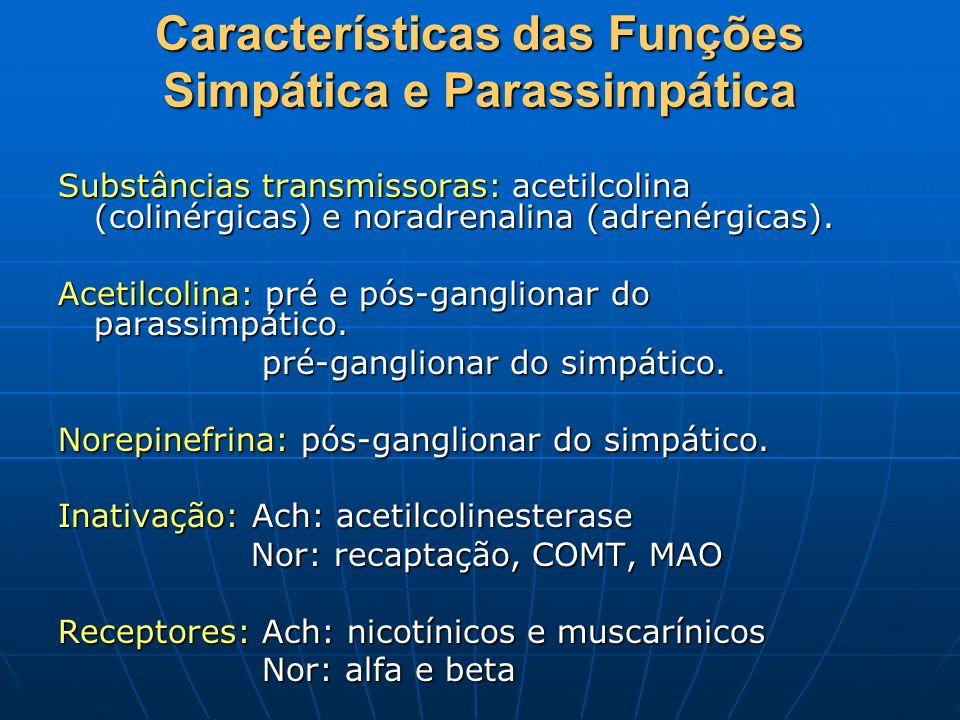 Características das Funções Simpática e Parassimpática