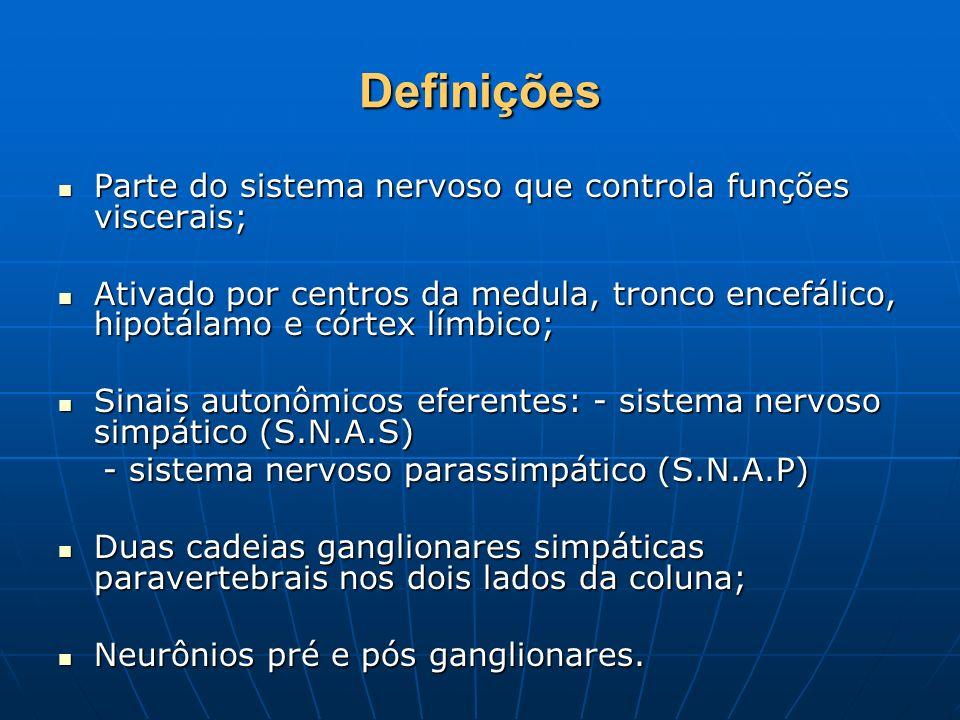 Definições Parte do sistema nervoso que controla funções viscerais;