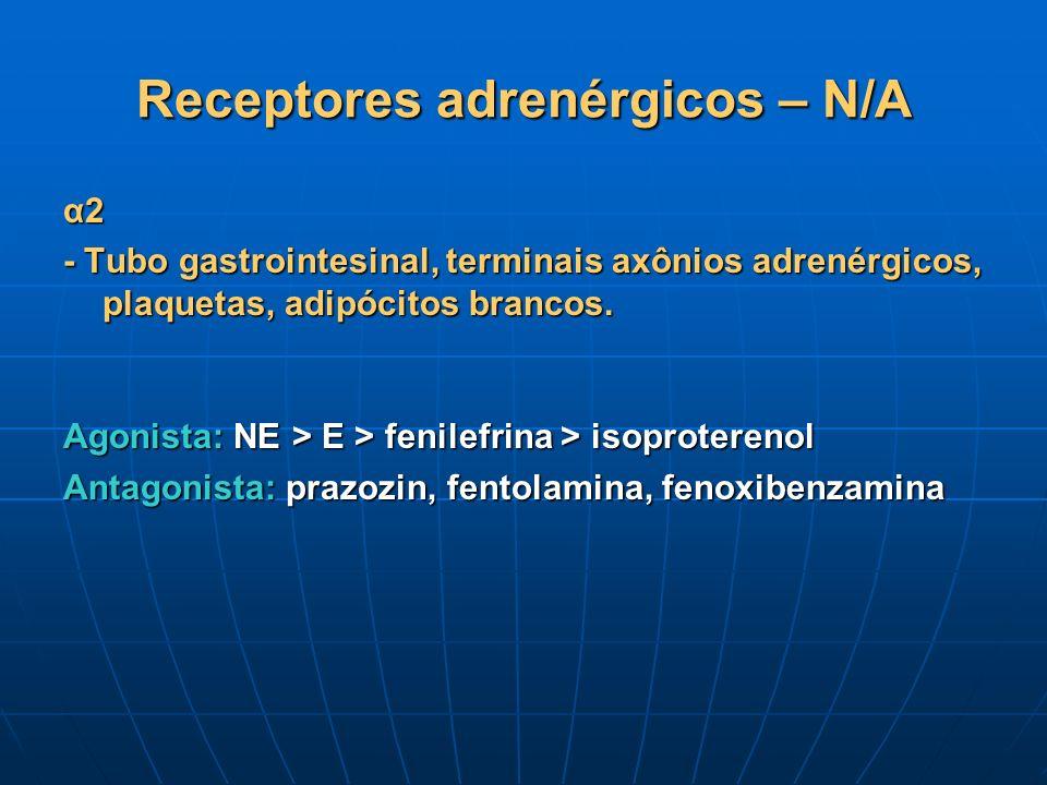Receptores adrenérgicos – N/A