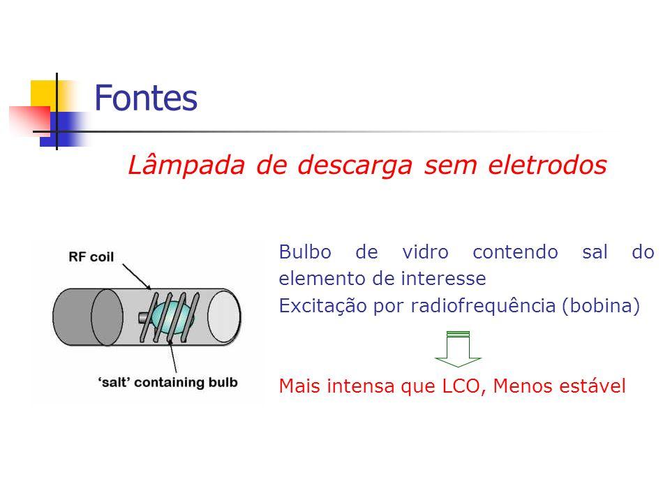 Fontes Lâmpada de descarga sem eletrodos