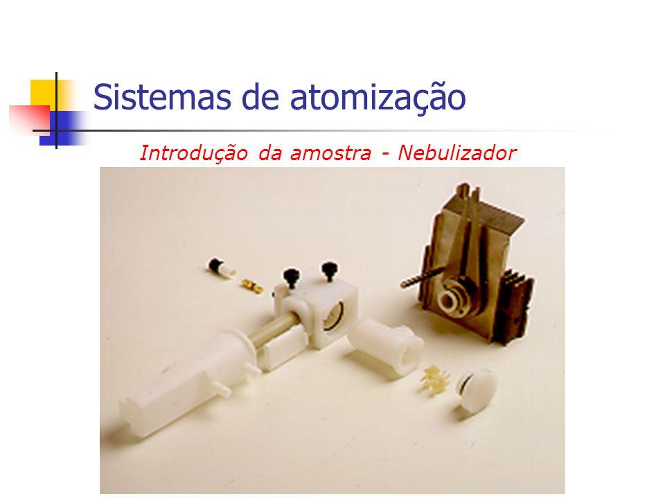Sistemas de atomização