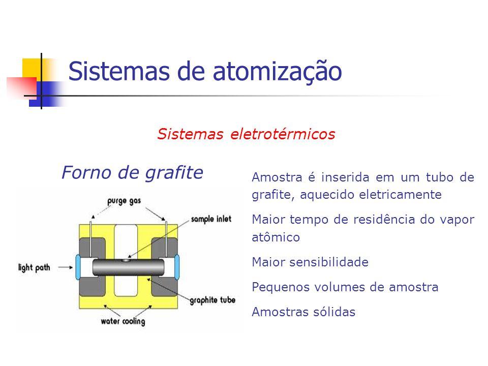 Sistemas eletrotérmicos
