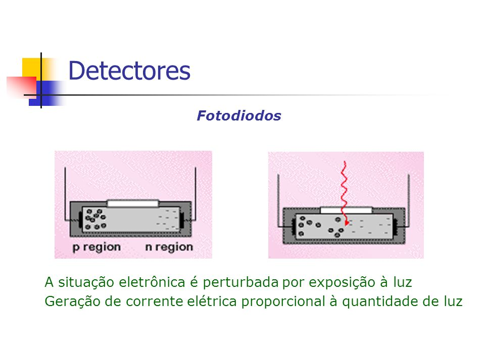 Detectores Fotodiodos
