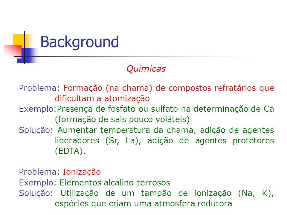 Background Químicas. Problema: Formação (na chama) de compostos refratários que dificultam a atomização.