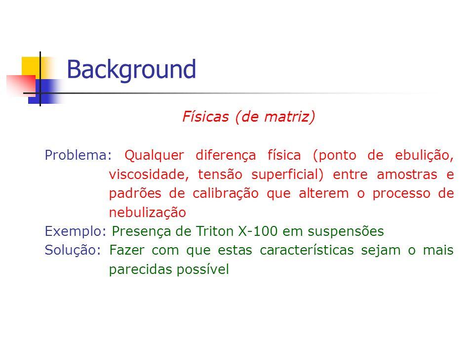Background Físicas (de matriz)