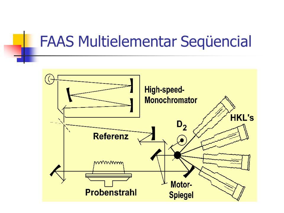 FAAS Multielementar Seqüencial