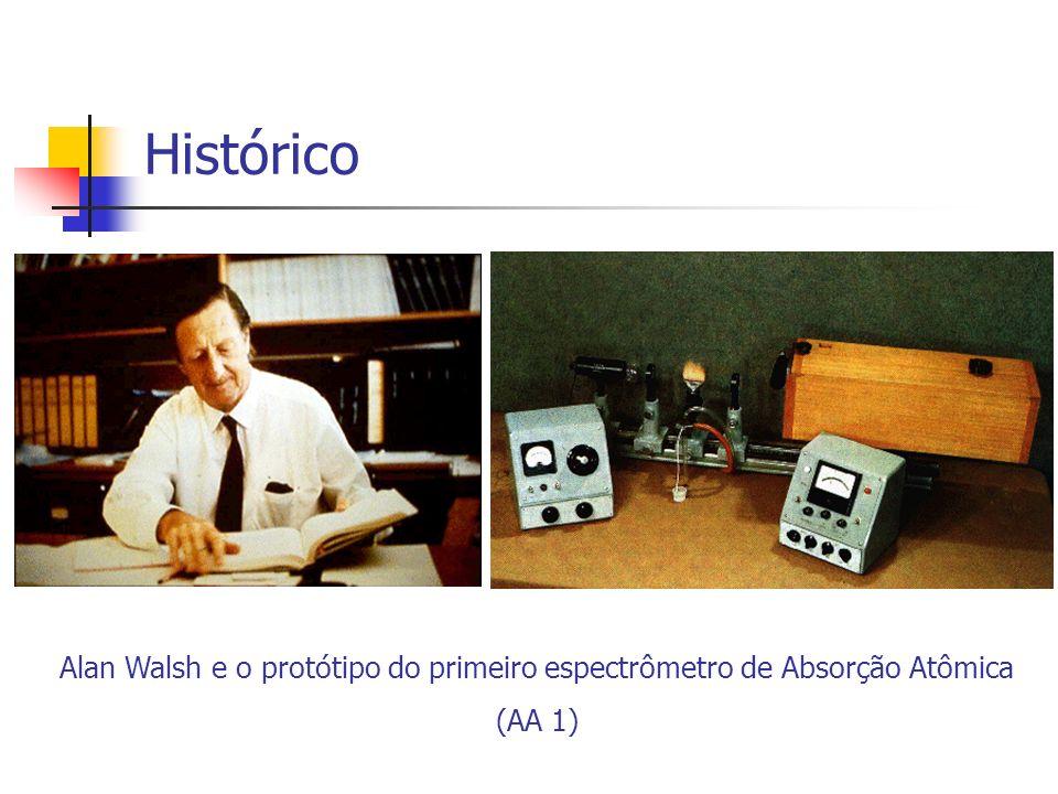 Alan Walsh e o protótipo do primeiro espectrômetro de Absorção Atômica