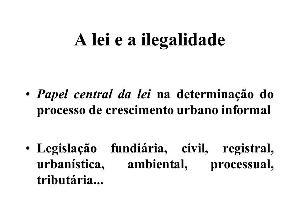 A lei e a ilegalidade Papel central da lei na determinação do processo de crescimento urbano informal.