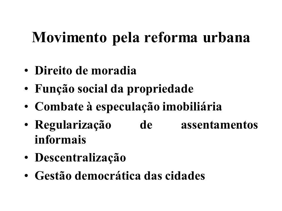 Movimento pela reforma urbana