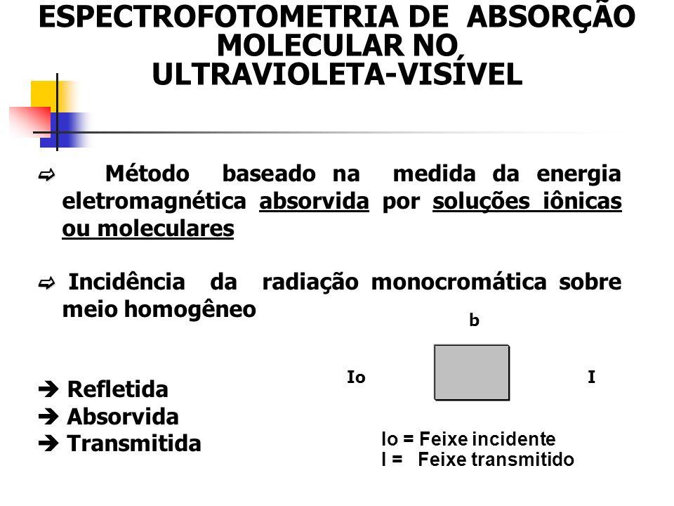 ESPECTROFOTOMETRIA DE ABSORÇÃO MOLECULAR NO ULTRAVIOLETA-VISÍVEL